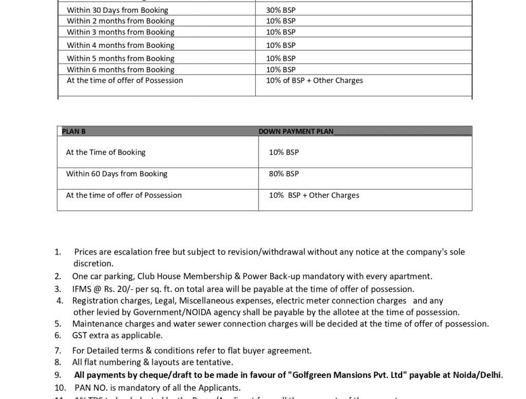 Elite Golf Greens Price List 2